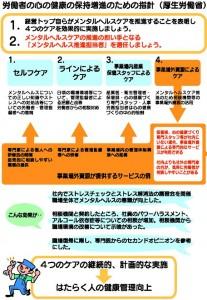 労働者健康福祉機構メンタルヘルスケア 図4