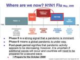 H1N1 Influenza Where are we now May 2009